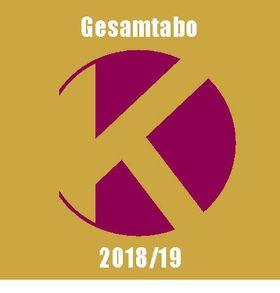Bild: 10. Kultur im Kursaal - Gesamtabo 2018/19