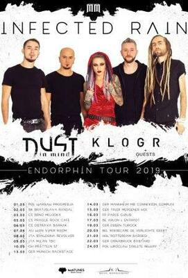 Infected Rain, Dust in Mind, Klogr & Supports