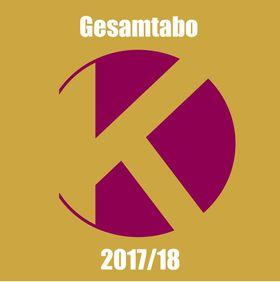 Bild: 9. Kultur im Kursaal - Gesamtabo 2017/18