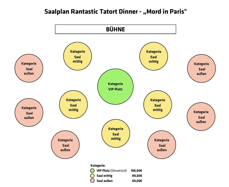"""Tatort Dinner - """"Mord in Paris"""" (2)"""